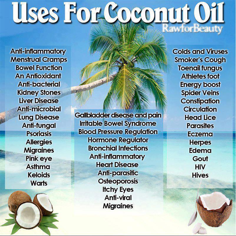 Coconut Water | Adjust2it's Blog